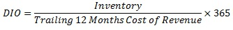 Days of Inventory Outstanding - Working Capital Metrics