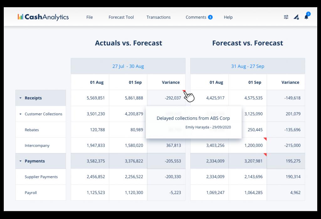 Variance & Accuracy Analysis